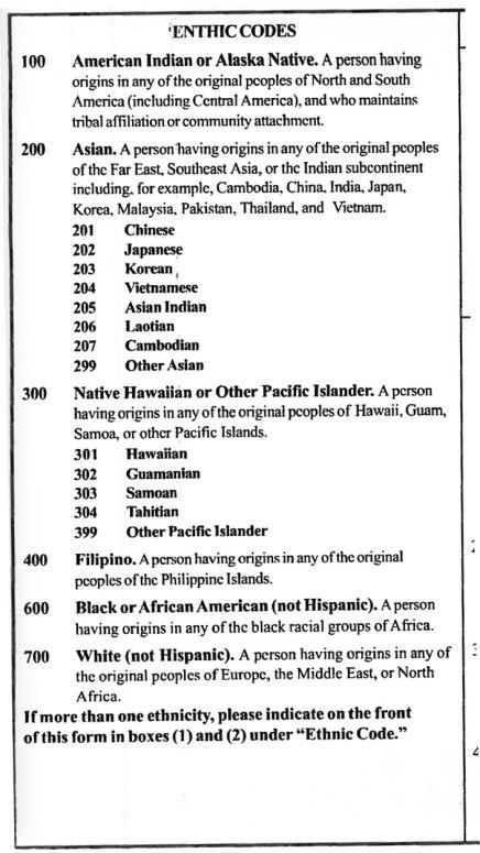 ethnic_codes